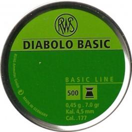 RWS Basic 25.000